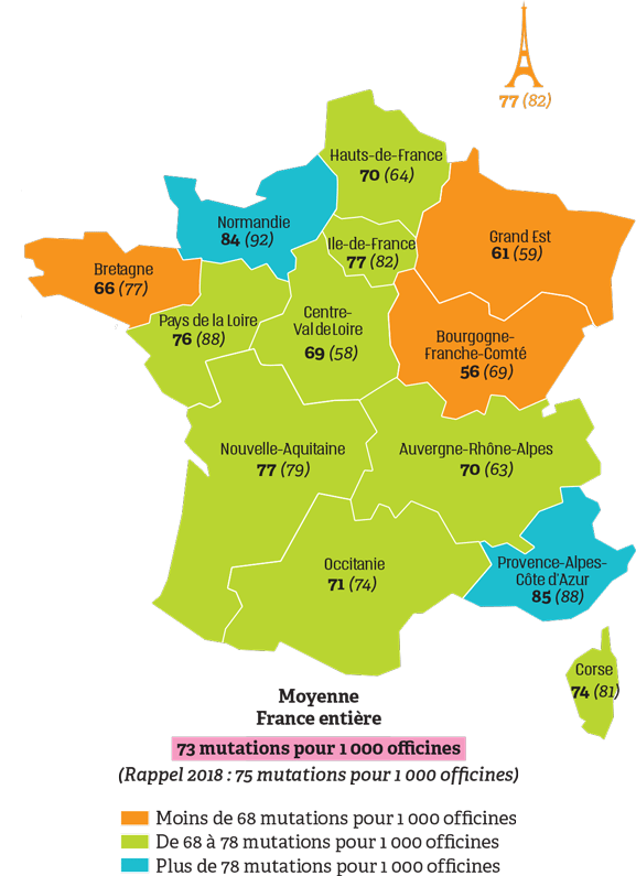 Moyenne France entière : 73 mutations pour 1000 officines